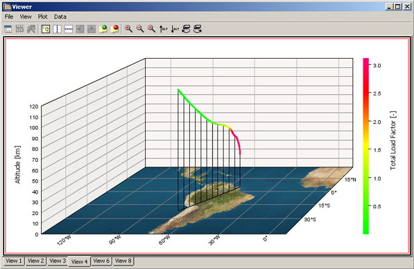 3D Map Plot